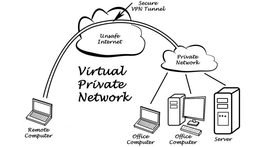 VPN tunnel diagram